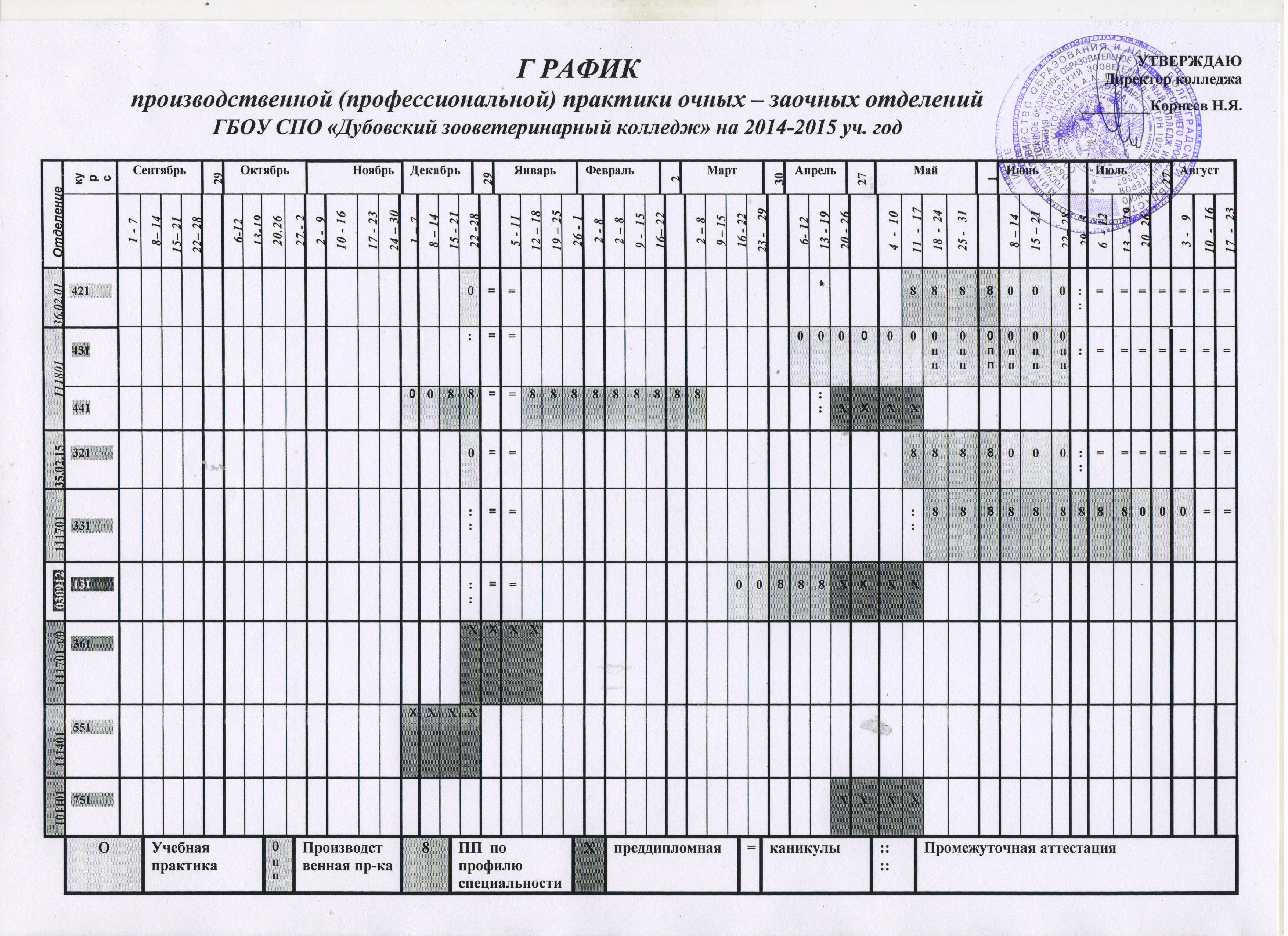 Тулгу расписание экзаменов заочного отделения